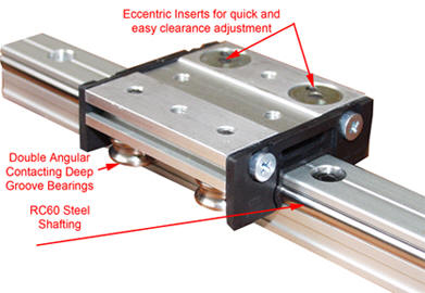 LM76 Linear Motion system used to build Camera Slider
