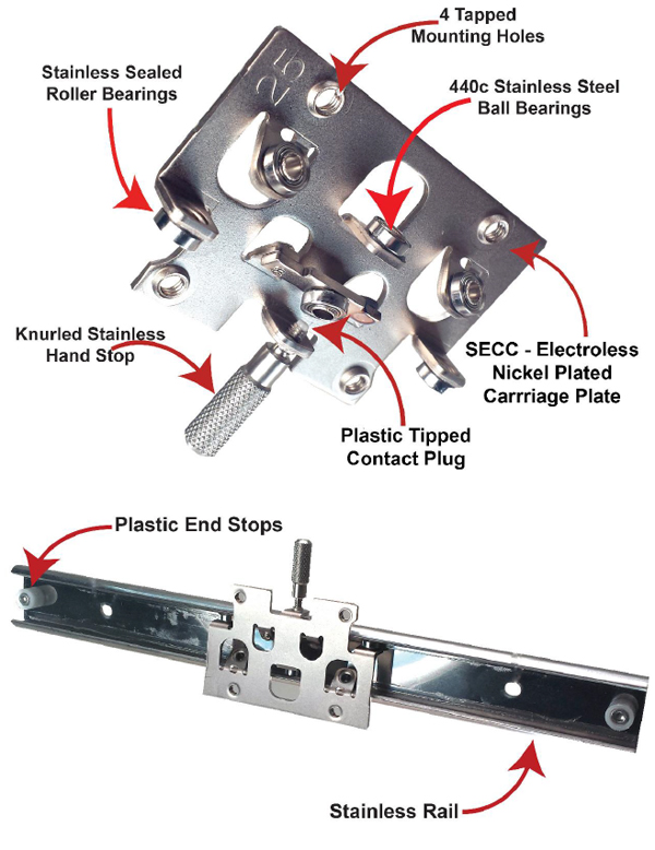 Linear Motion Control Low Cost Slide System