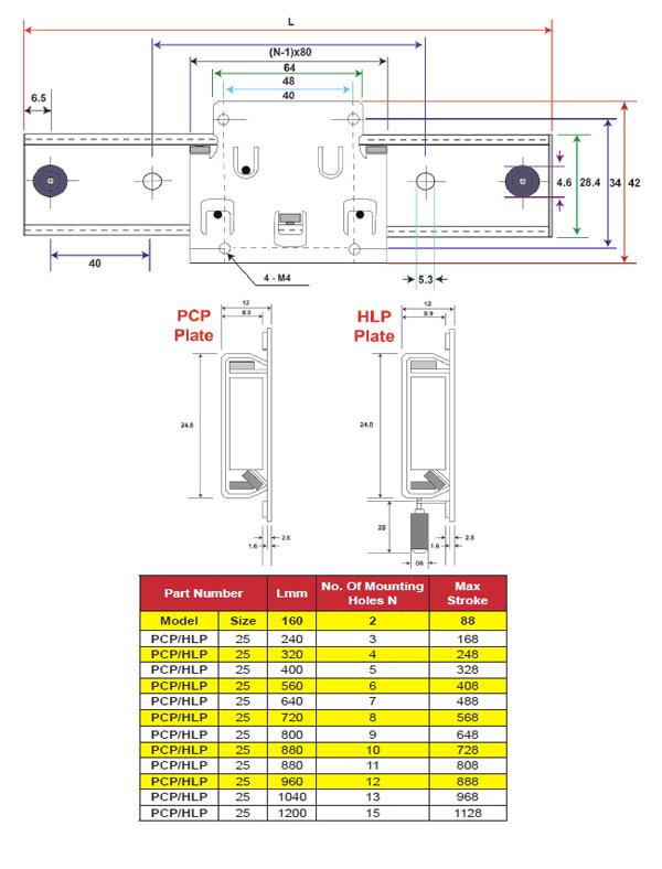 LM76-Roll-Slide-Mini-03