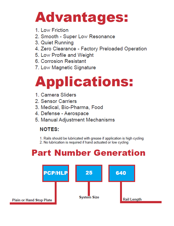 Linear Motion System Application Chart